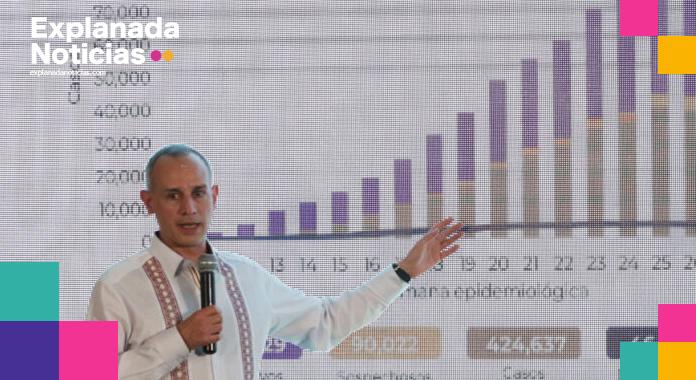 Puebla desde la semana 25 tiene descenso progresivo, aplaude López Gatell