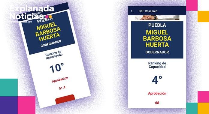 Es Barbosa de los mejores calificados en desempeño y capacidad: CYE Research