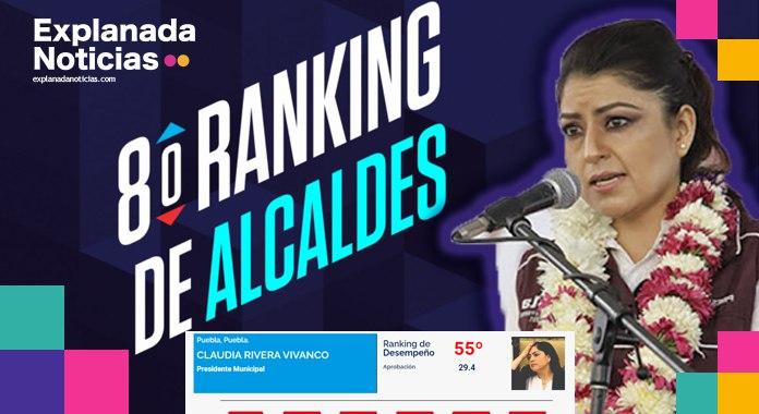Más del 70% de poblanos no aprueban la administración de Claudia Rivera, es ubicada como la peor alcalde del país