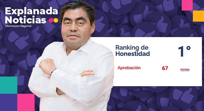 Es Barbosa de los cinco gobernadores más capaces del país: C&E