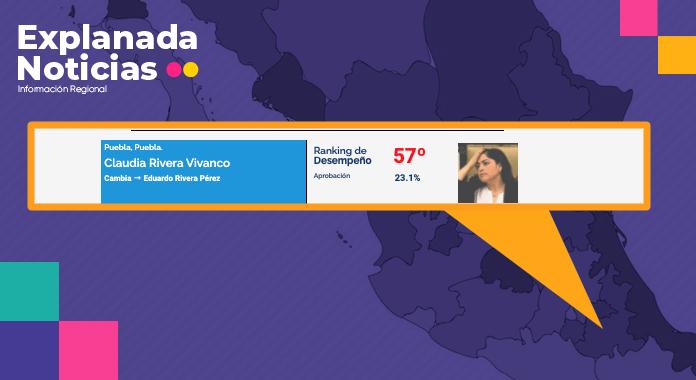 C&E ubica a Claudia Rivera como la peor alcalde del país, con una aprobación del 23 % en su desempeño