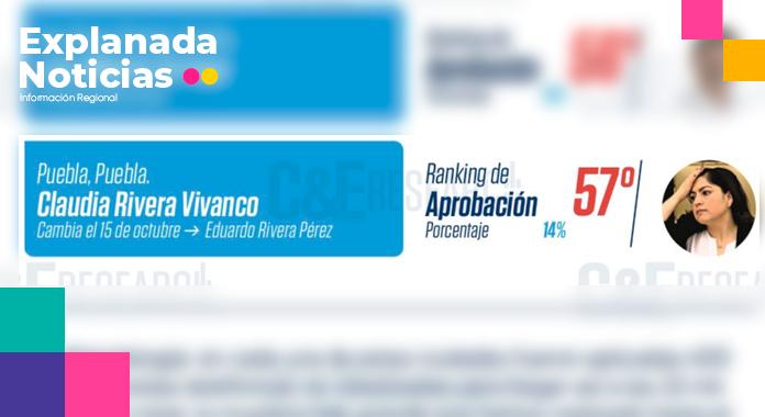 Con una aprobación de sólo el 14 por ciento, Claudia Rivera termina su administración como la peor alcalde del país